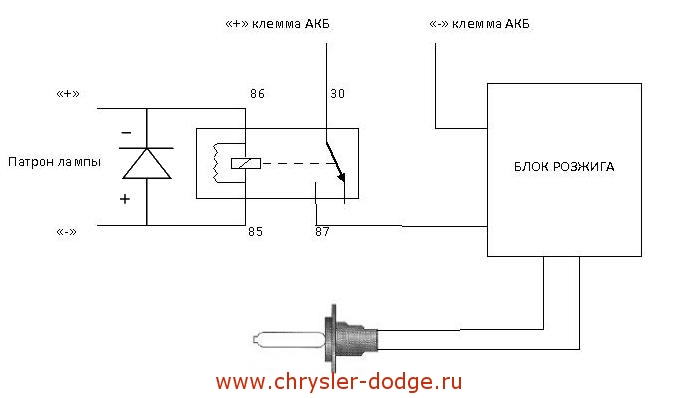 И при выключении реле (ксенона) ток протекает через диод.
