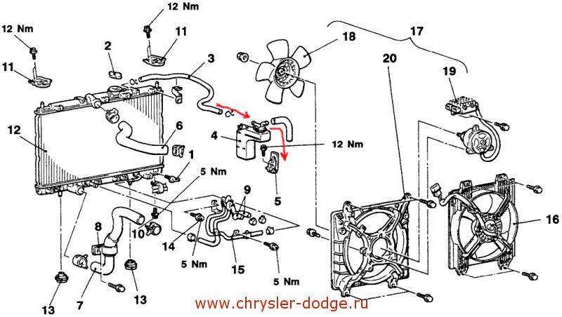 Схема системы охлаждения двигателя крайслер