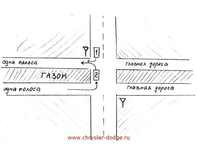 """знака """"главная дорога"""","""